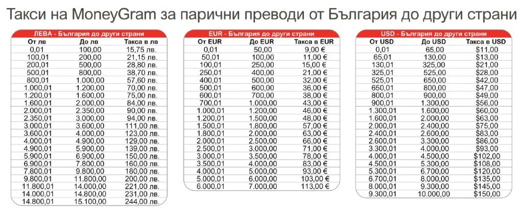 taksi2-moneygram